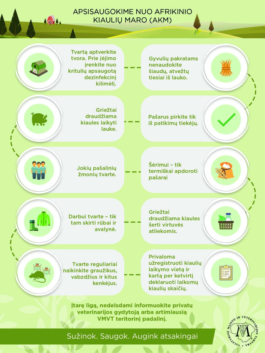E_veterinarijai_infografikas_15x20